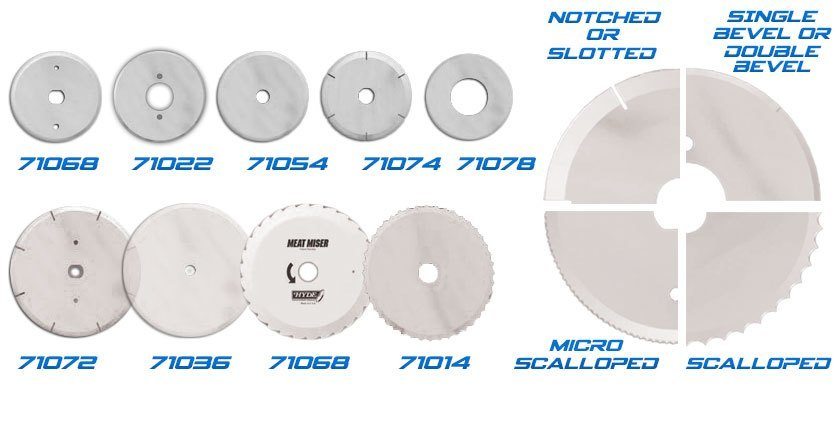 Circular Blades for Poultry Processing